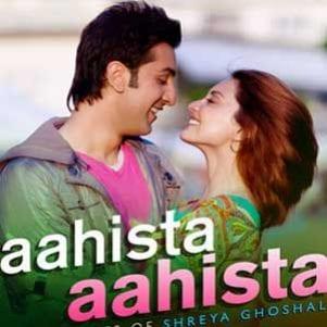 Aahista Aahista Free Karaoke